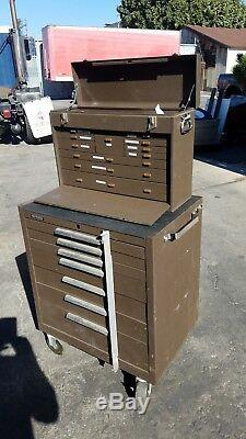 Kenndy Tool Box Chest and Roll-away
